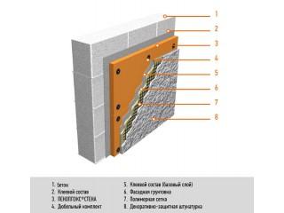 Крепеж листов пенопласта при фасадном утеплении