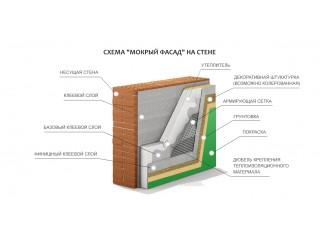 Система утепления «мокрый фасад»