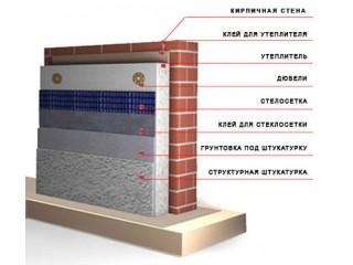 Подготовка стен к утеплению пенопластом